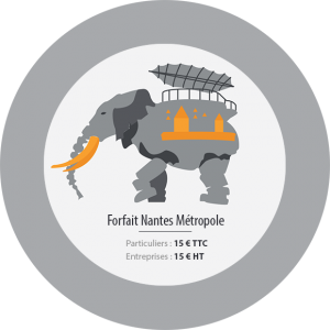 Tarif API Nantes métropole